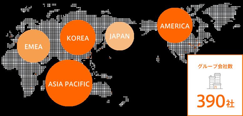 グループ会社数258社 中国 東南アジア アメリカ ヨーロッパー 日本
